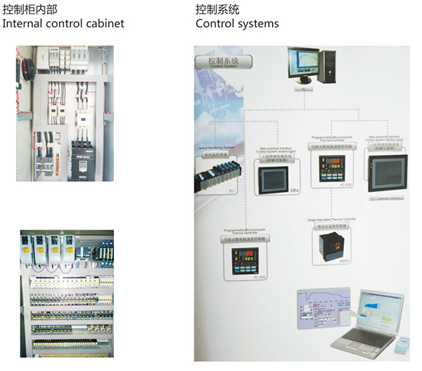 Controllable atmosphere multi-purpose furnace production line